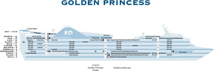 Location Golden Princess